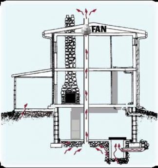 Our radon mitigation system vents the majority of radon through the ceiling, greatly reducing radon in your home