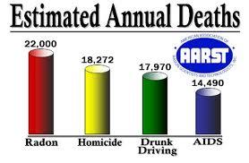 radon-deaths