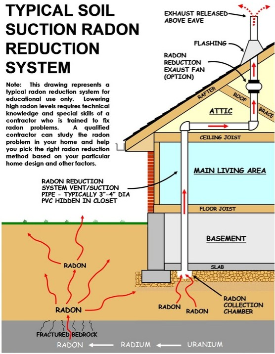 radon-reduction-system-drawing-typical-9-sep-2016a_orig